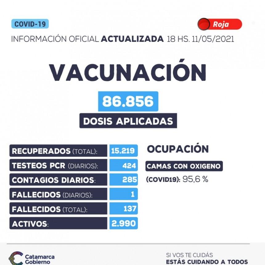 OTRA VEZ, RECORD DE CONTAGIOS