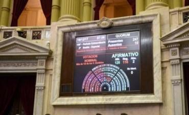 Cómo fue la votación de la reforma previsional en Diputados
